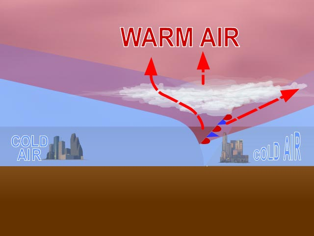 In Flight Icing Weather Frontal Effects
